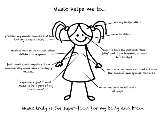 music-helps-to